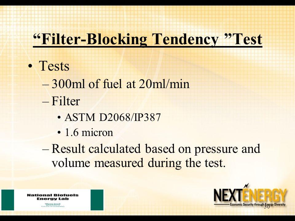 Filter-Blocking Tendency Test