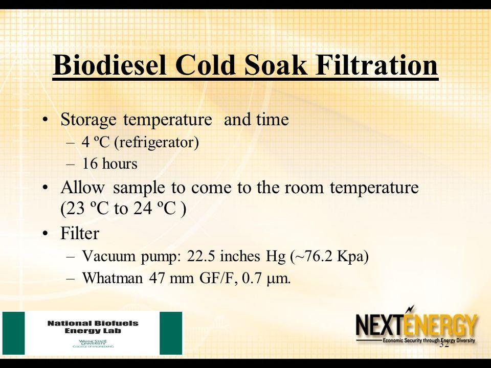 Biodiesel Cold Soak Filtration