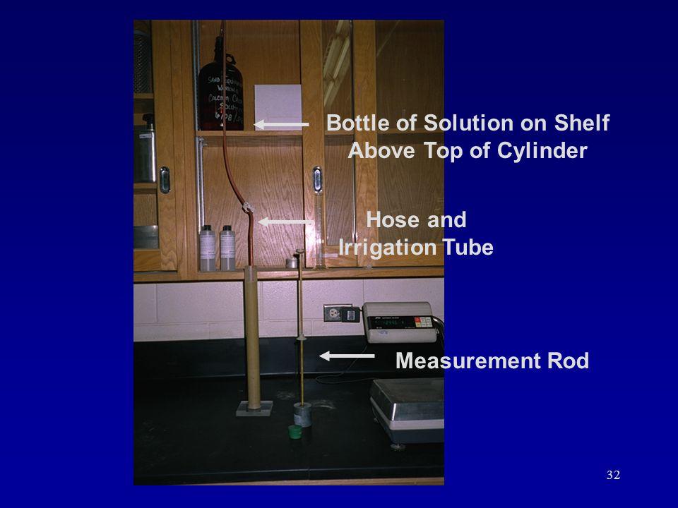 Bottle of Solution on Shelf Above Top of Cylinder