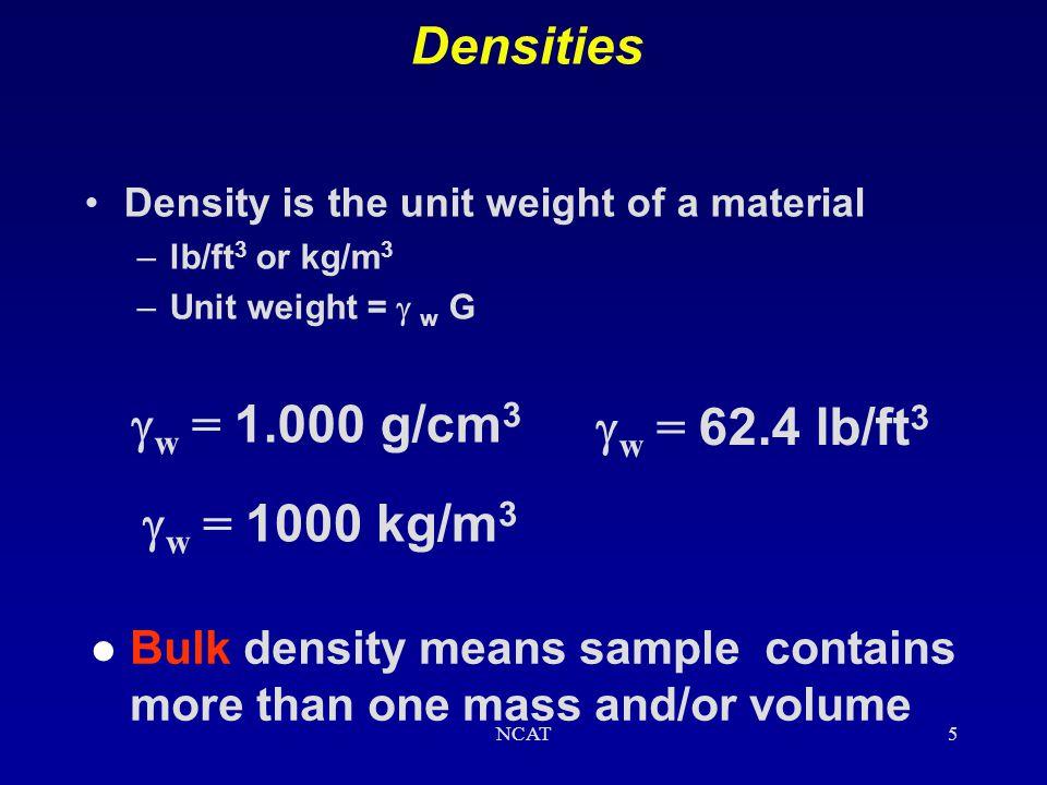Densities gw = 1.000 g/cm3 gw = 62.4 lb/ft3 gw = 1000 kg/m3