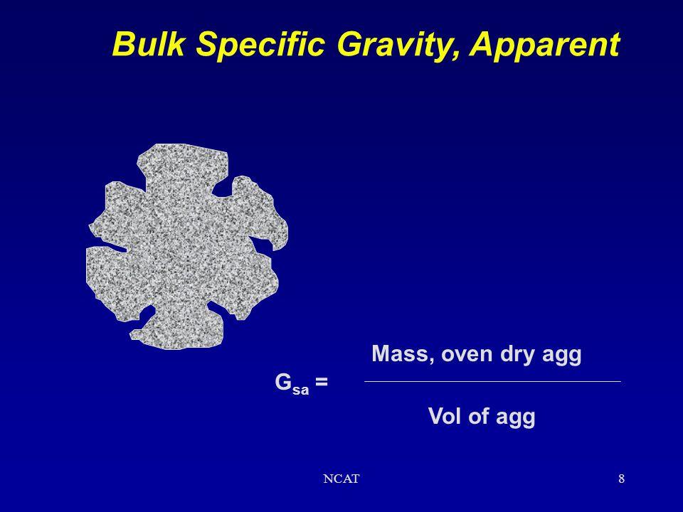 Bulk Specific Gravity, Apparent