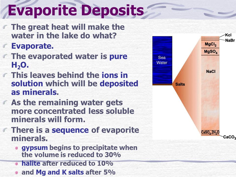 Evaporite Deposits The great heat will make the water in the lake do what Evaporate. The evaporated water is pure H2O.
