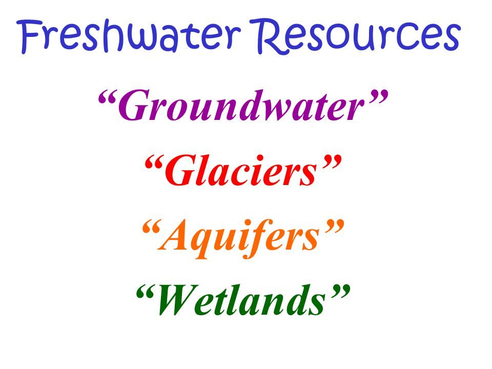 Groundwater Glaciers Aquifers Wetlands