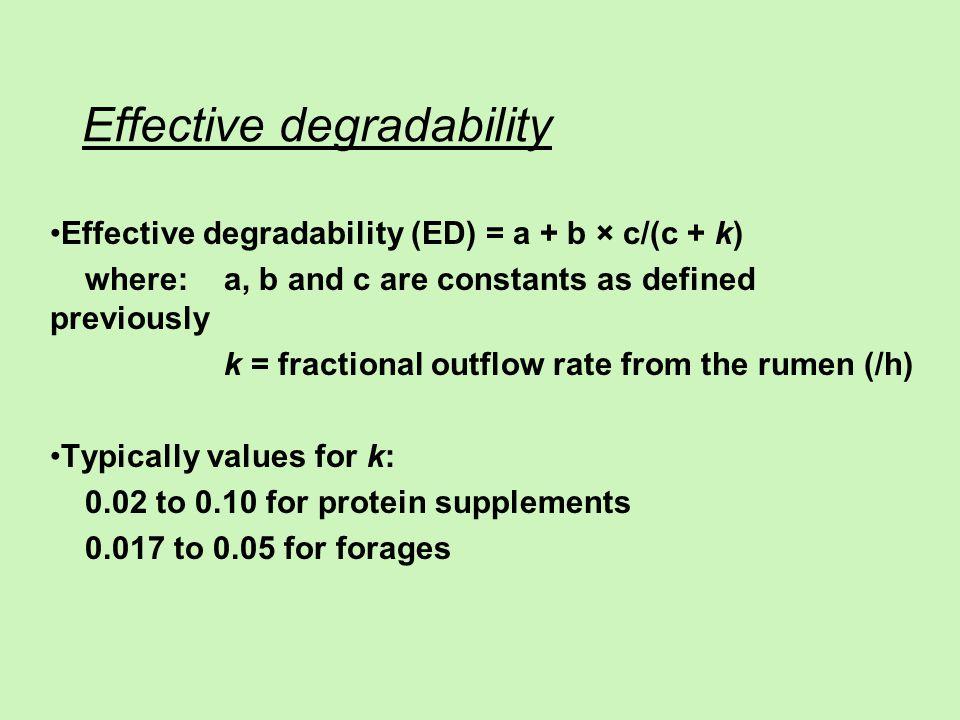 Effective degradability