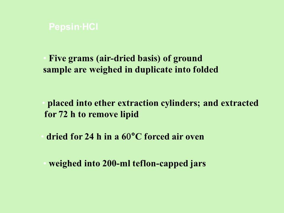 Pepsin·HCl Five grams (air-dried basis) of ground sample are weighed in duplicate into folded. placed into ether extraction cylinders; and extracted.