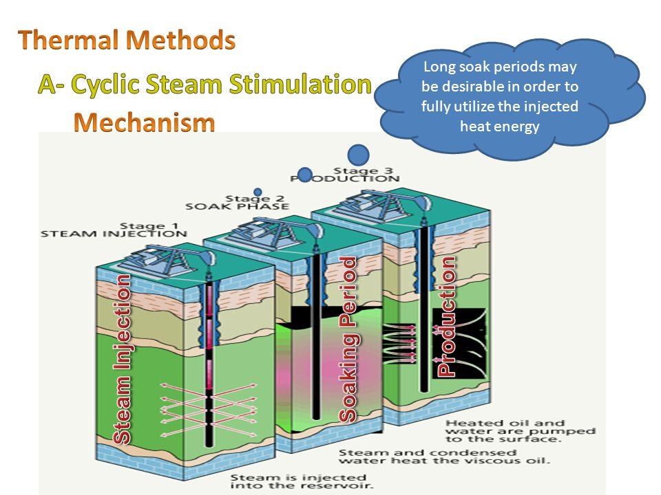 A- Cyclic Steam Stimulation Mechanism