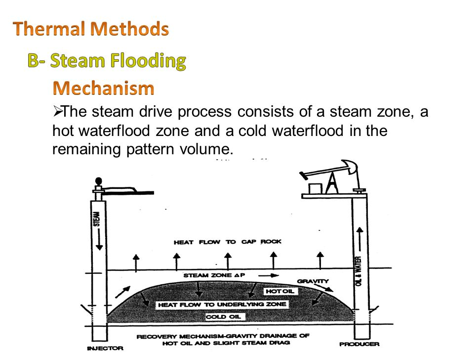 Thermal Methods B- Steam Flooding Mechanism