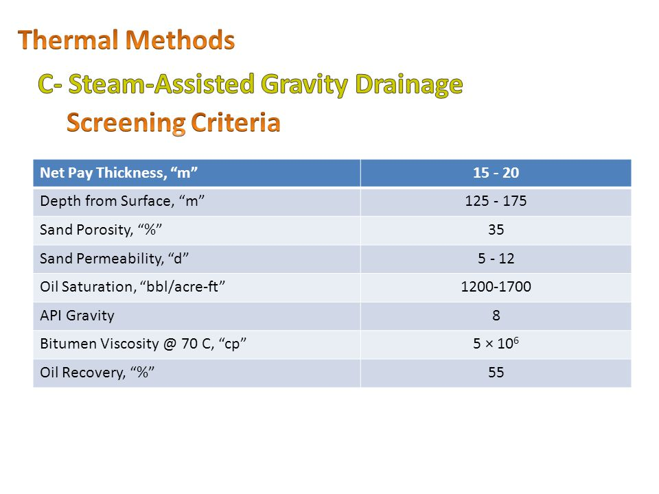 C- Steam-Assisted Gravity Drainage Screening Criteria