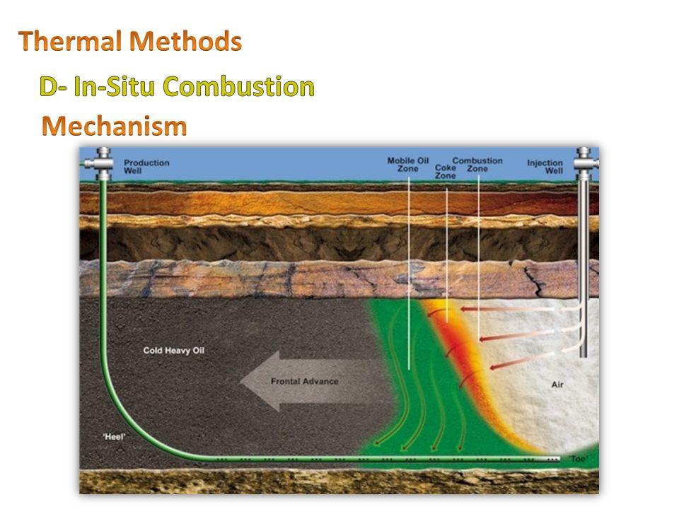 Thermal Methods D- In-Situ Combustion Mechanism