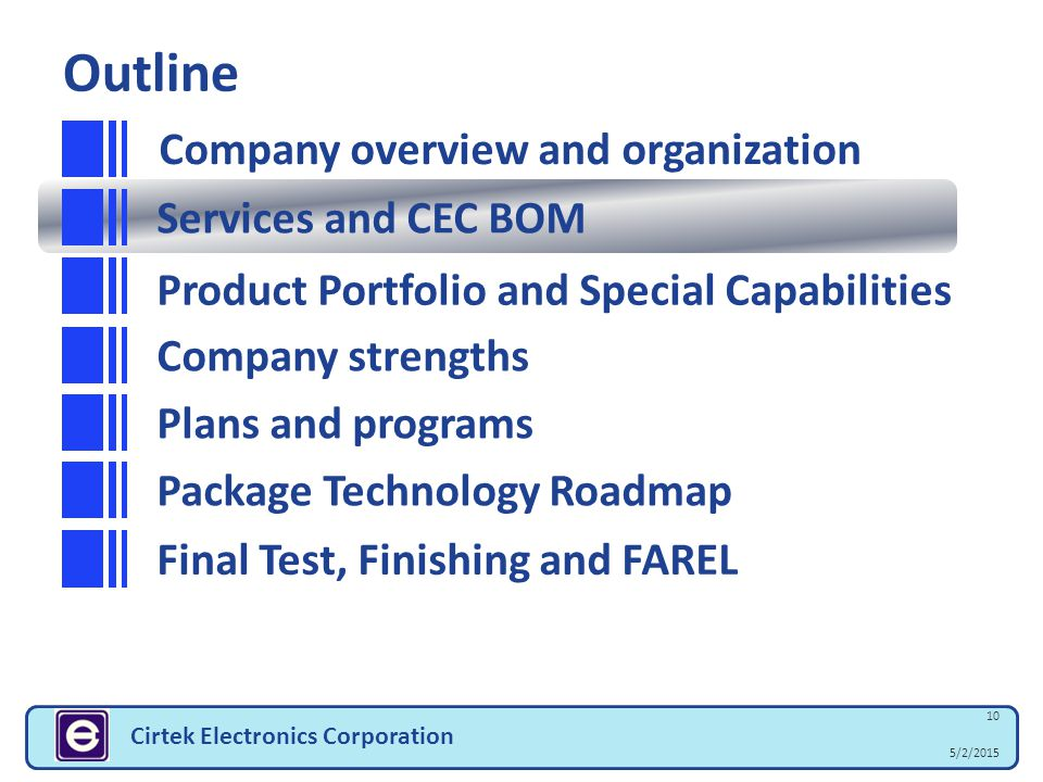Outline Company overview and organization Services and CEC BOM