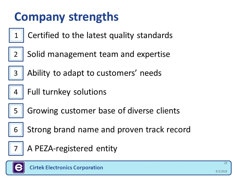 Company strengths Certified to the latest quality standards