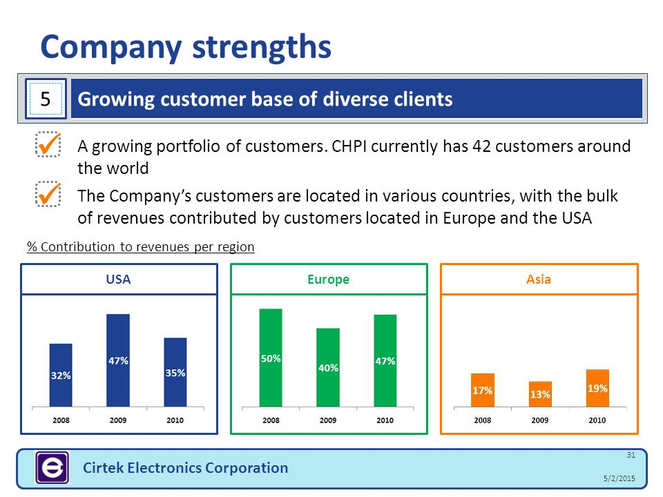 Company strengths   5 Growing customer base of diverse clients