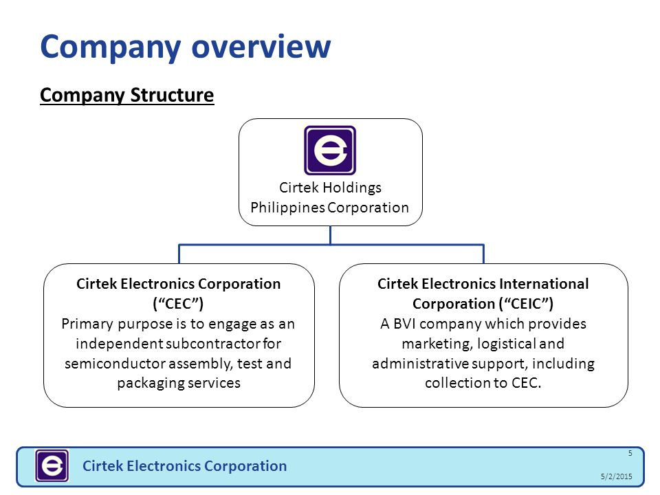 Company overview Company Structure