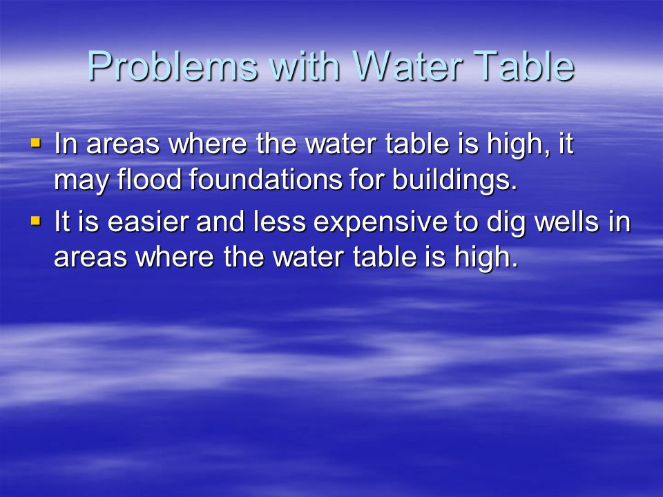 Problems with Water Table