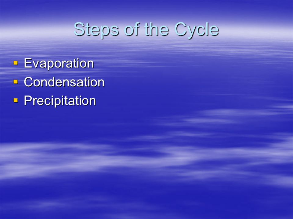 Steps of the Cycle Evaporation Condensation Precipitation
