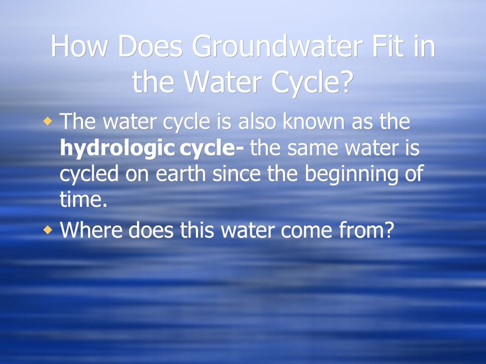 How Does Groundwater Fit in the Water Cycle