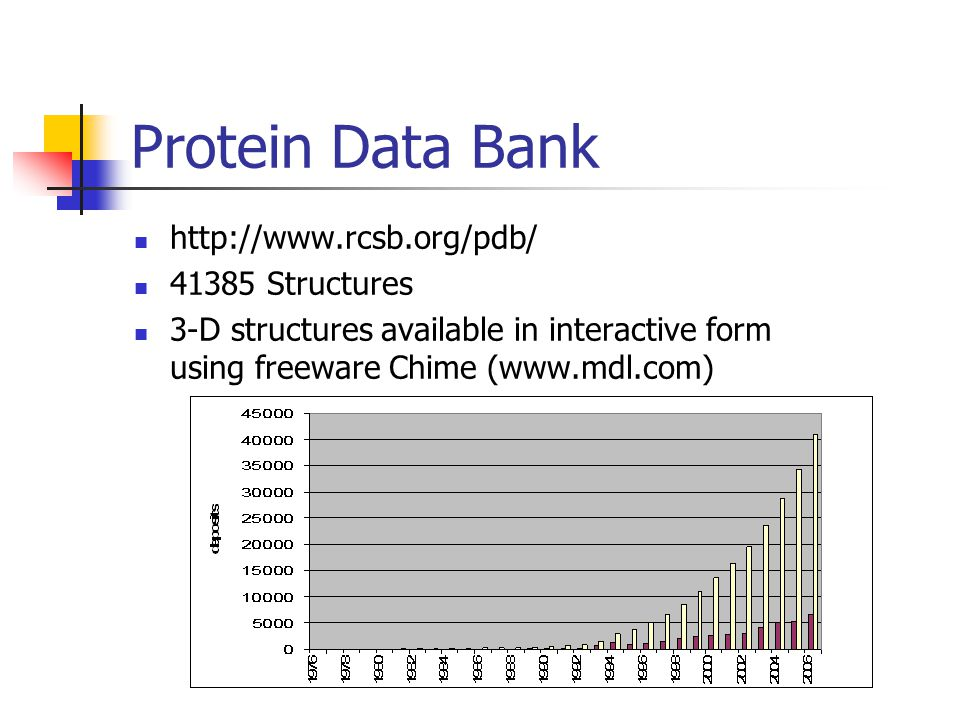 Protein Data Bank http://www.rcsb.org/pdb/ 41385 Structures