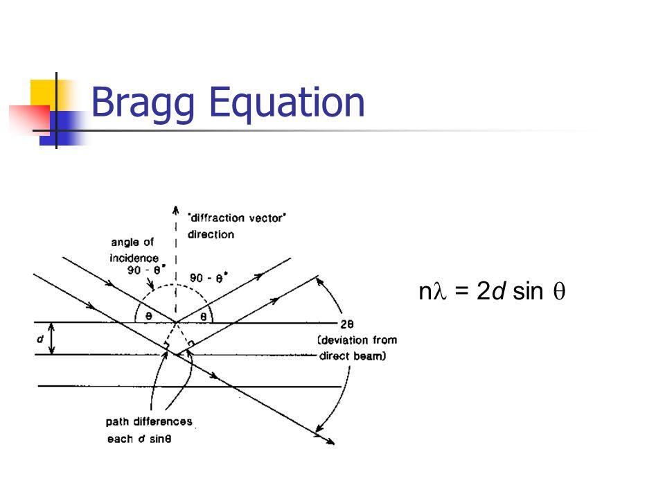 Bragg Equation nl = 2d sin q