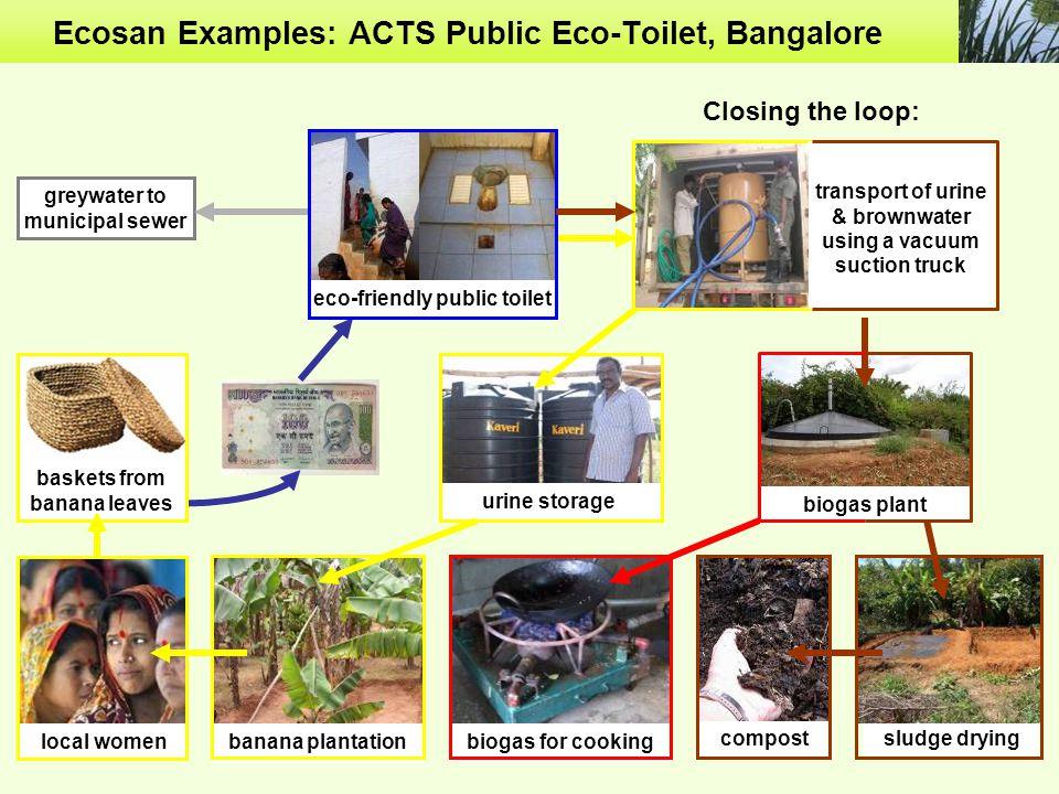 Ecosan Examples: ACTS Public Eco-Toilet, Bangalore