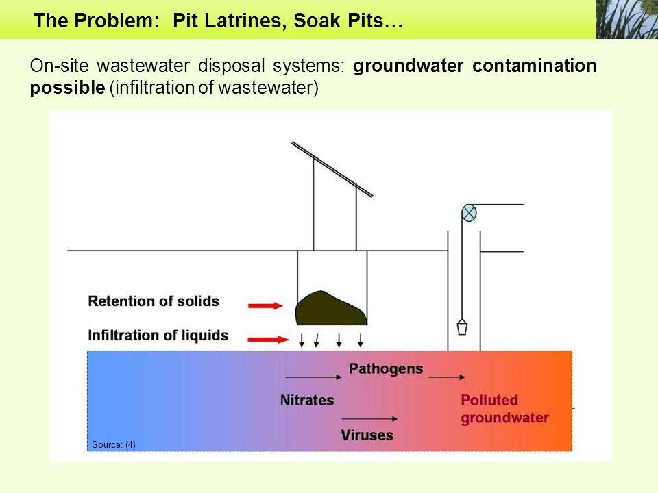 The Problem: Pit Latrines, Soak Pits…
