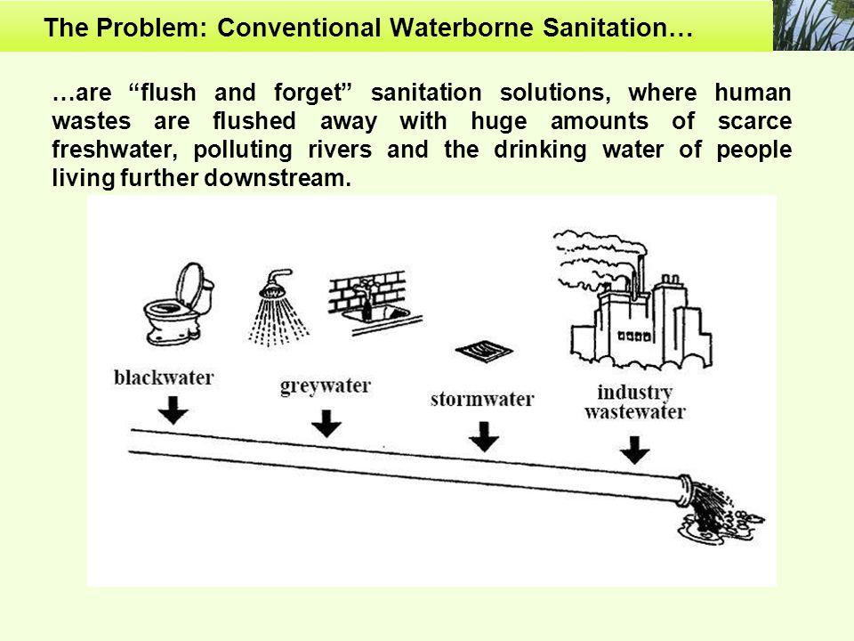 The Problem: Conventional Waterborne Sanitation…