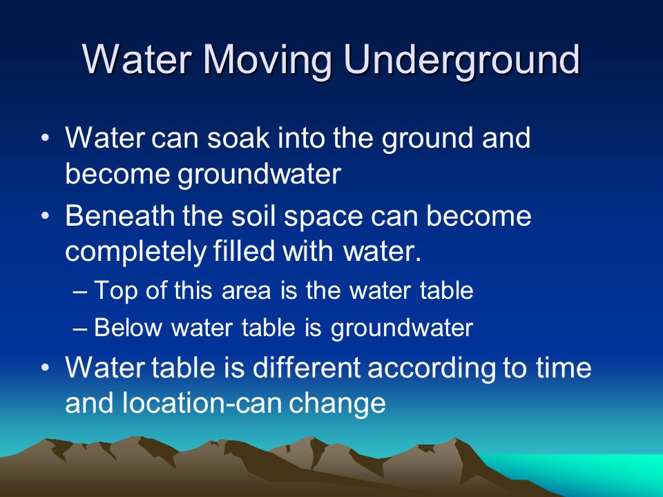 Water Moving Underground