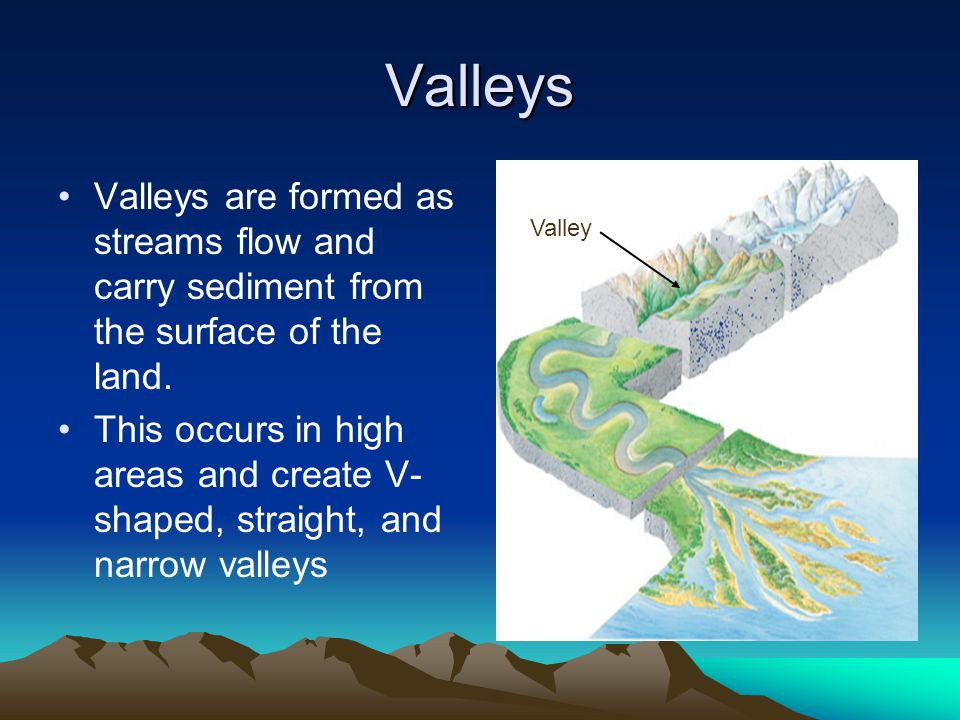 Valleys Valleys are formed as streams flow and carry sediment from the surface of the land.