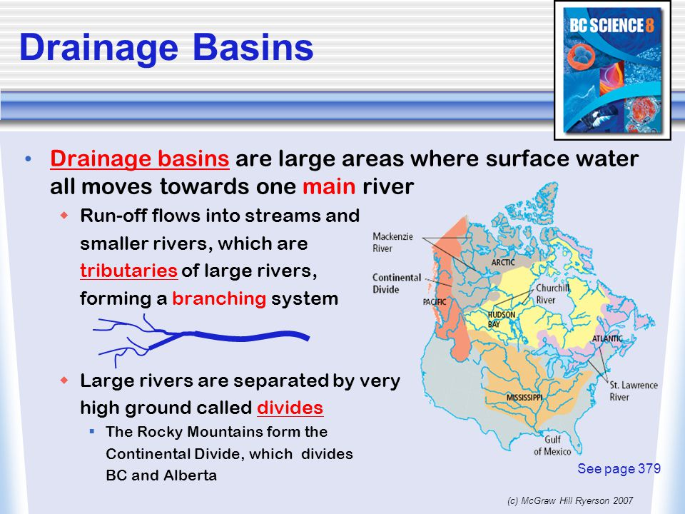 Drainage Basins Drainage basins are large areas where surface water all moves towards one main river.