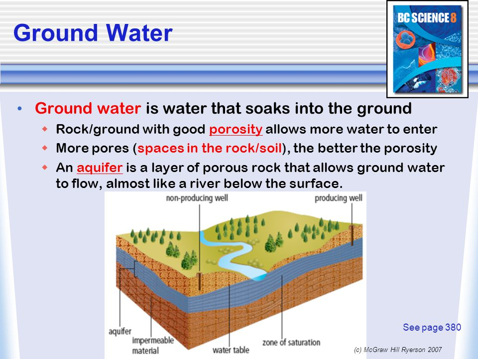 Ground Water Ground water is water that soaks into the ground