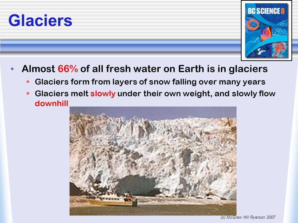 Glaciers Almost 66% of all fresh water on Earth is in glaciers