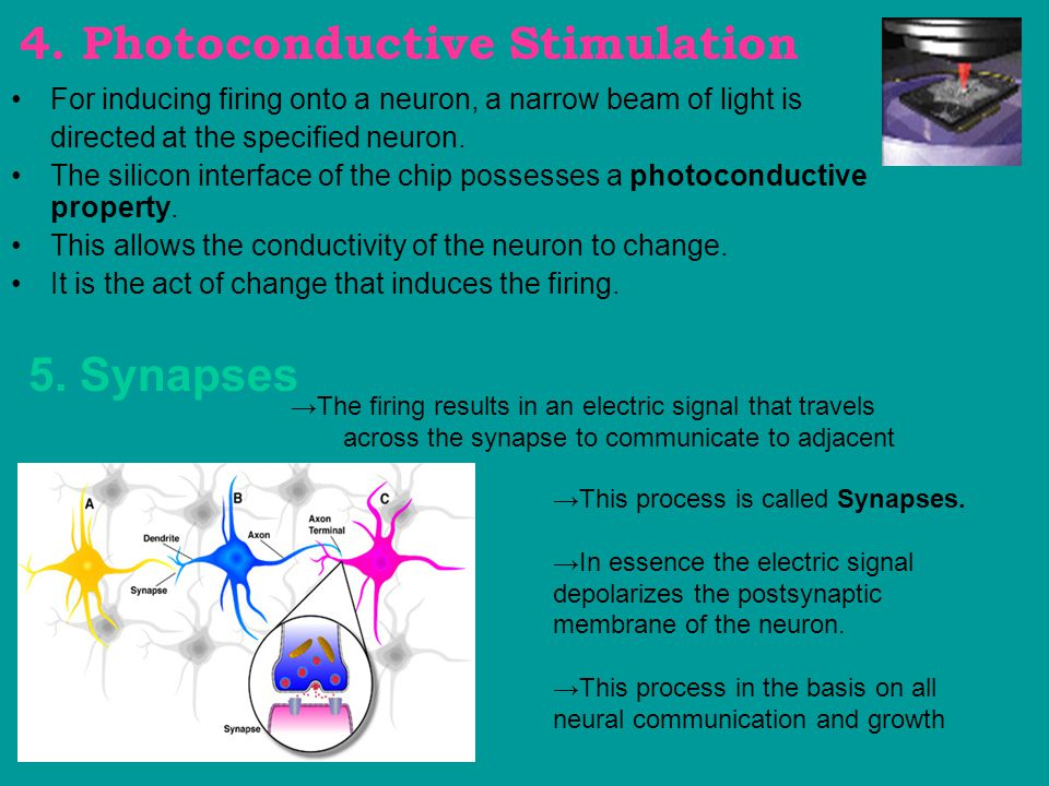 4. Photoconductive Stimulation