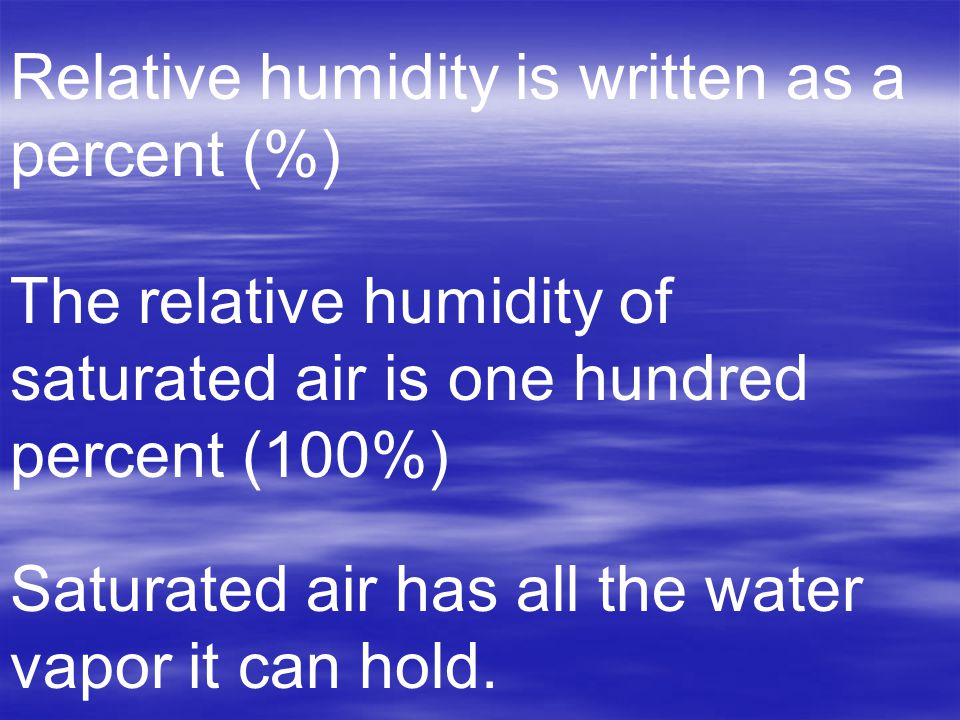 Relative humidity is written as a percent (%)