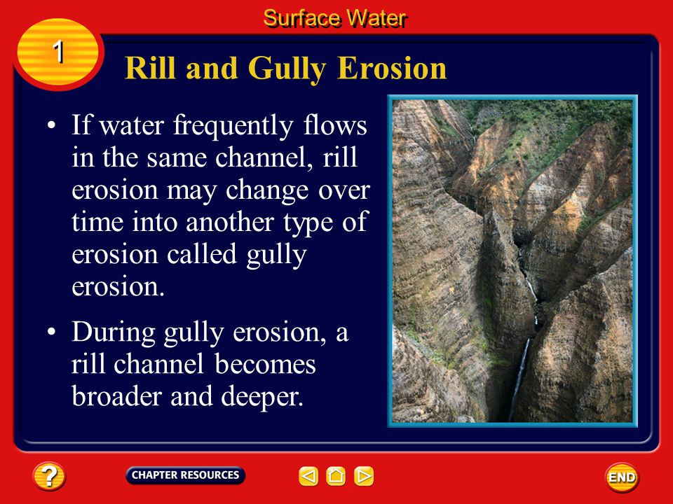 Surface Water 1. Rill and Gully Erosion.