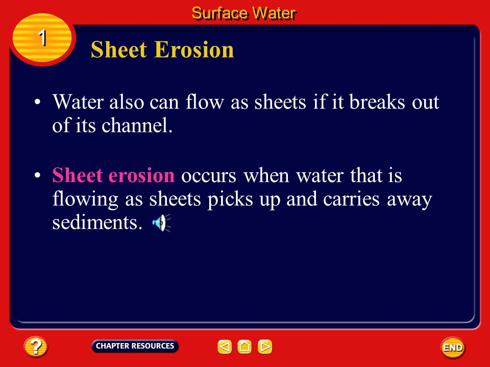 Surface Water 1. Sheet Erosion. Water also can flow as sheets if it breaks out of its channel.