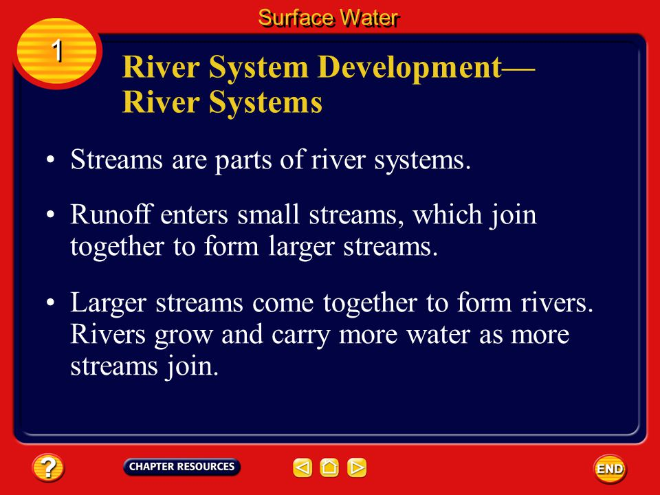 River System Development— River Systems