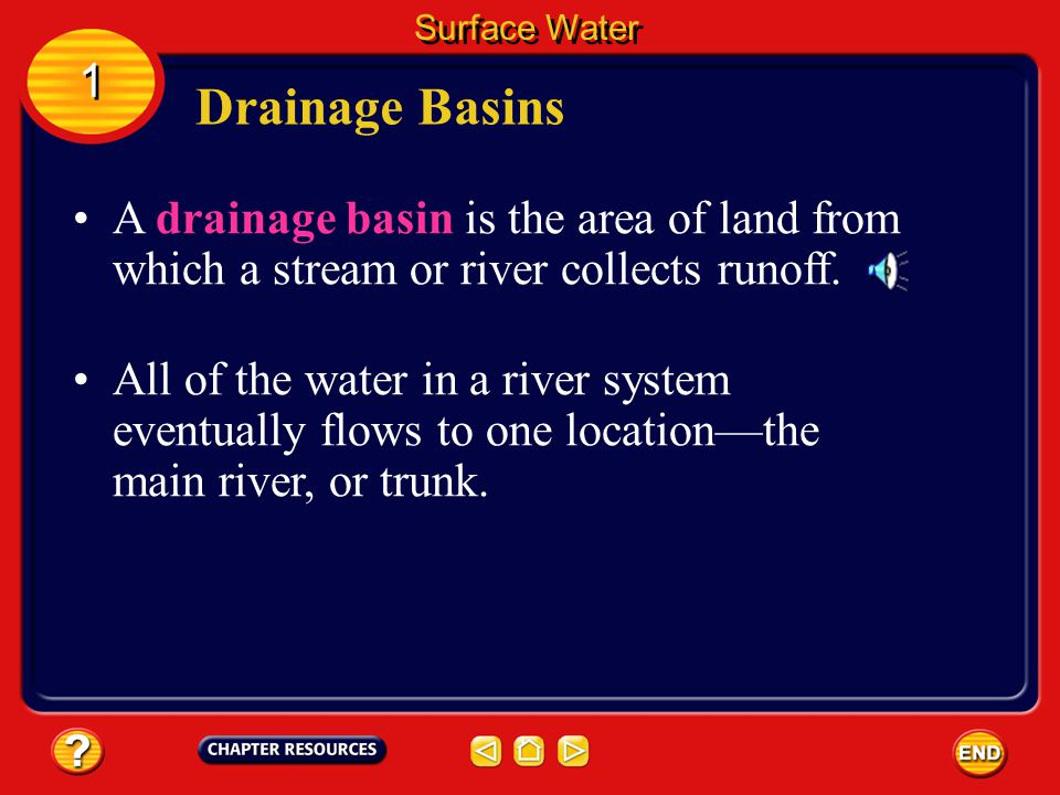 Surface Water 1. Drainage Basins. A drainage basin is the area of land from which a stream or river collects runoff.