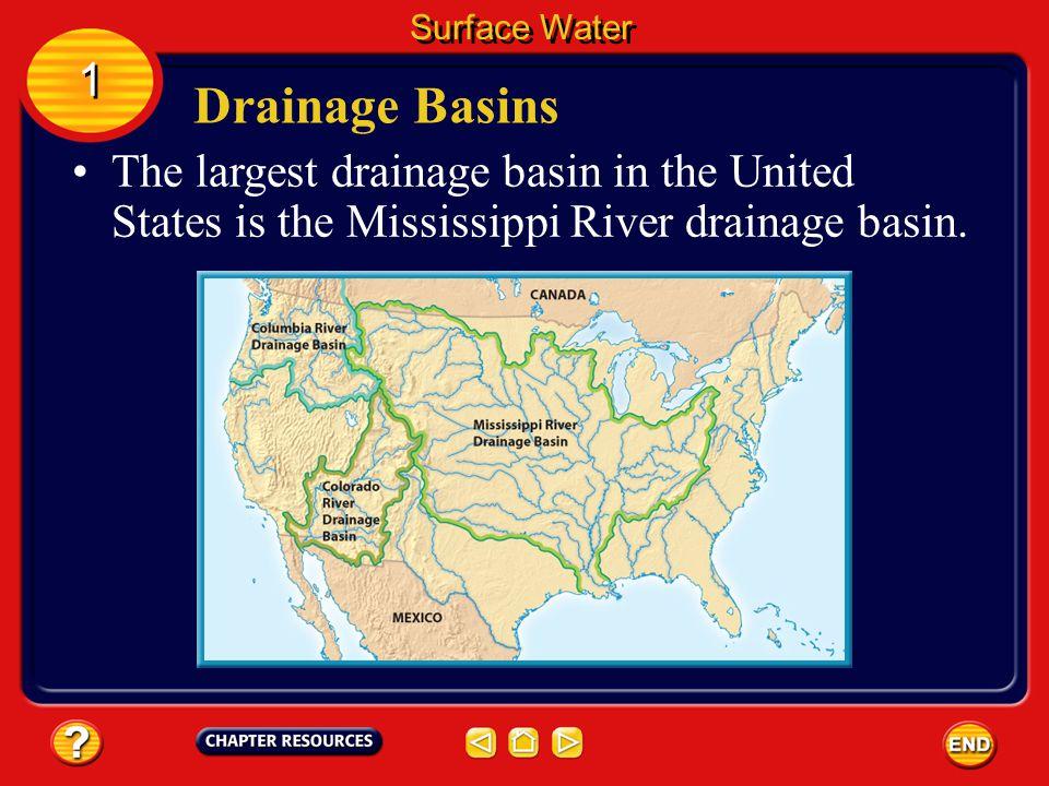 Surface Water 1. Drainage Basins.