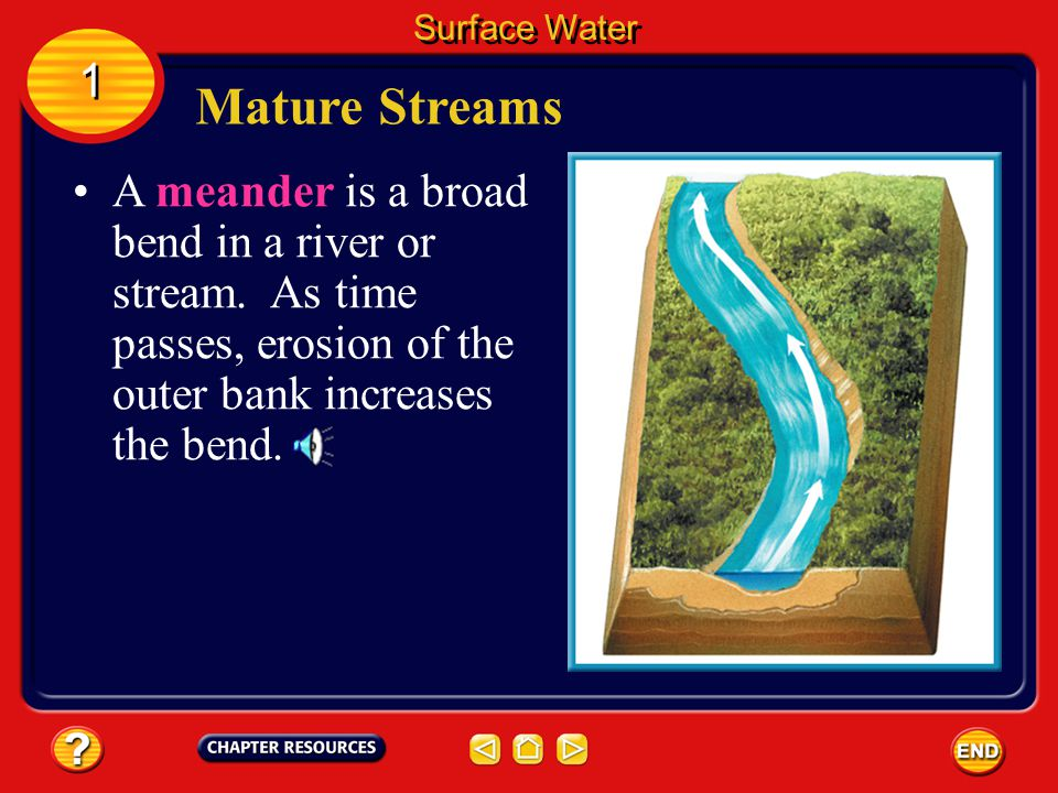 Surface Water 1. Mature Streams. A meander is a broad bend in a river or stream.