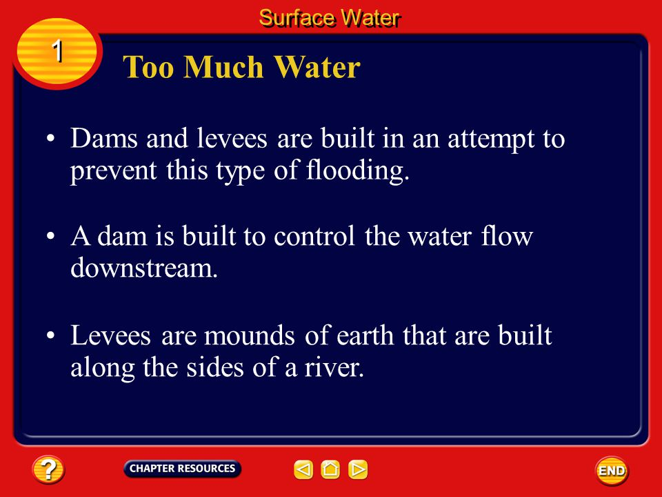 Surface Water 1. Too Much Water. Dams and levees are built in an attempt to prevent this type of flooding.