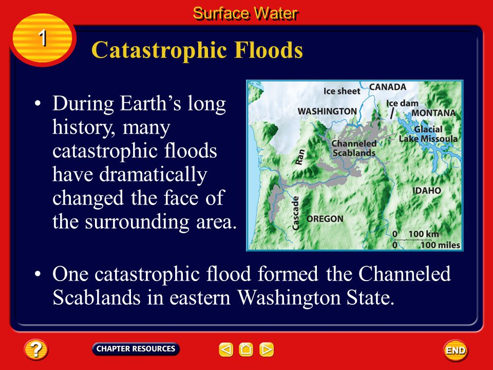 Surface Water 1. Catastrophic Floods.