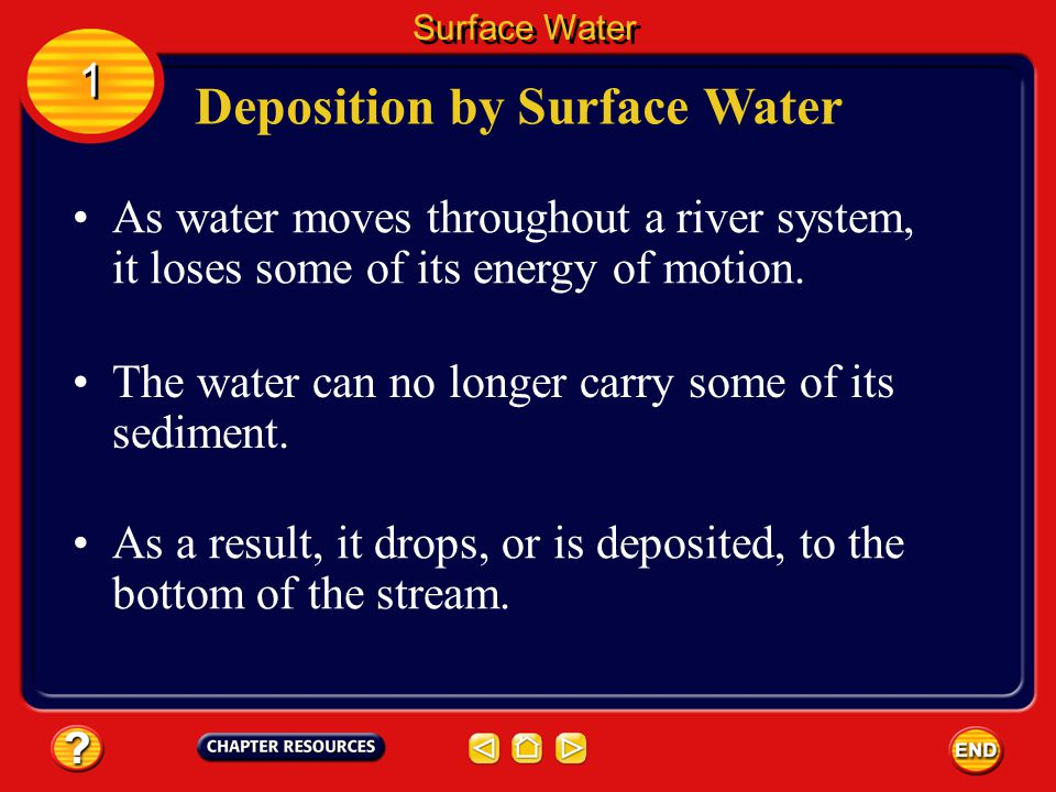 Deposition by Surface Water
