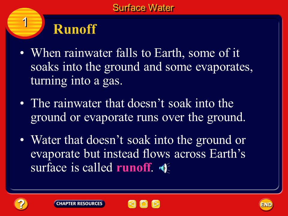 Surface Water 1. Runoff. When rainwater falls to Earth, some of it soaks into the ground and some evaporates, turning into a gas.