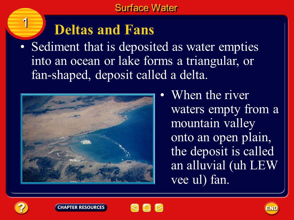 Surface Water 1. Deltas and Fans.