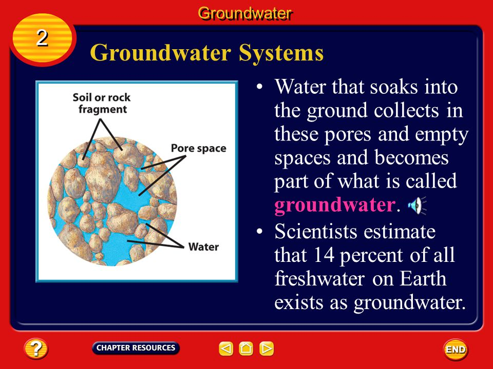 Groundwater 2. Groundwater Systems.