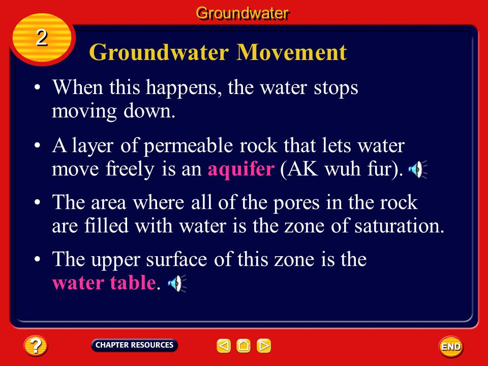 Groundwater Movement 2 When this happens, the water stops moving down.
