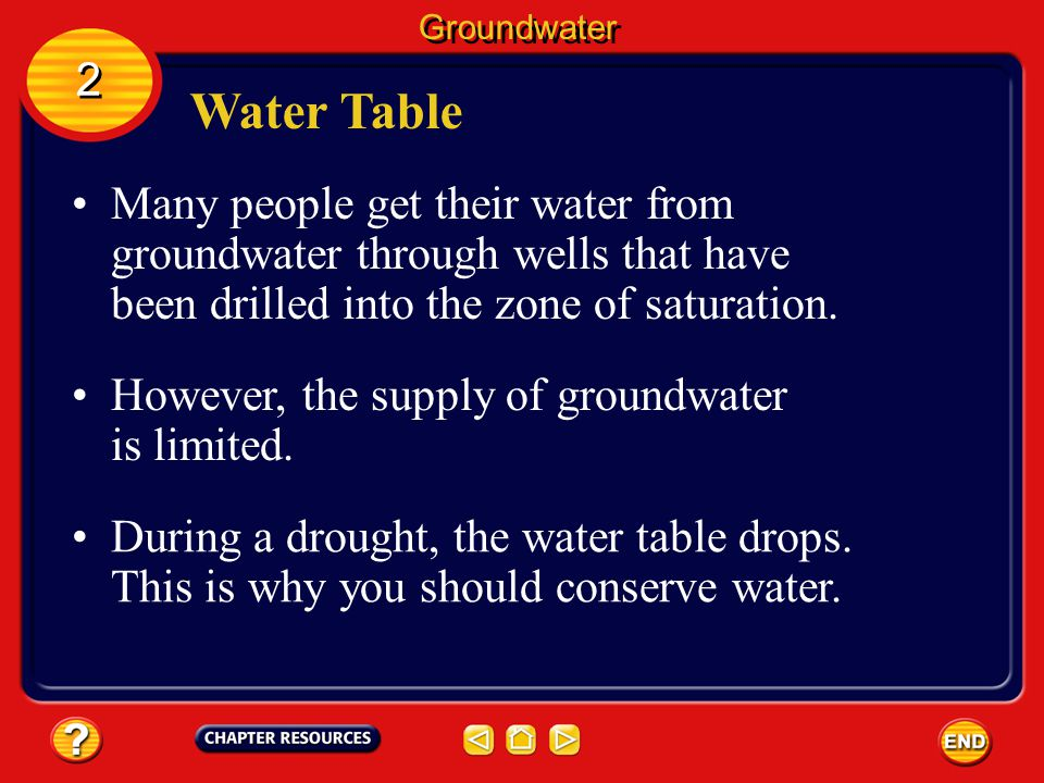 Groundwater 2. Water Table. Many people get their water from groundwater through wells that have been drilled into the zone of saturation.
