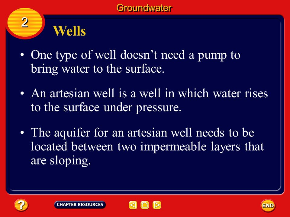 Groundwater 2. Wells. One type of well doesn't need a pump to bring water to the surface.