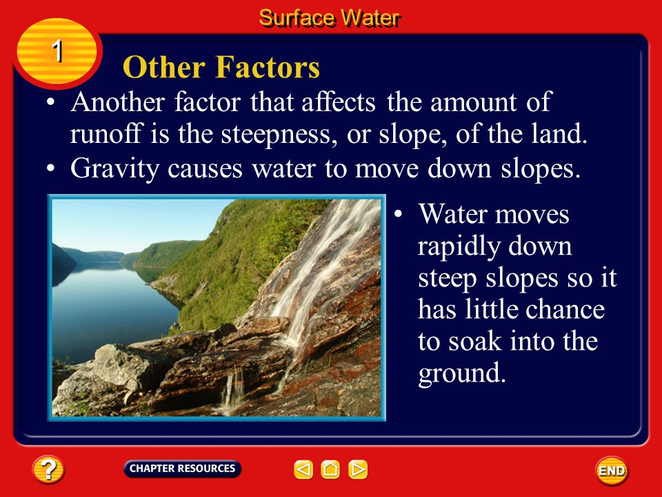 Surface Water 1. Other Factors. Another factor that affects the amount of runoff is the steepness, or slope, of the land.