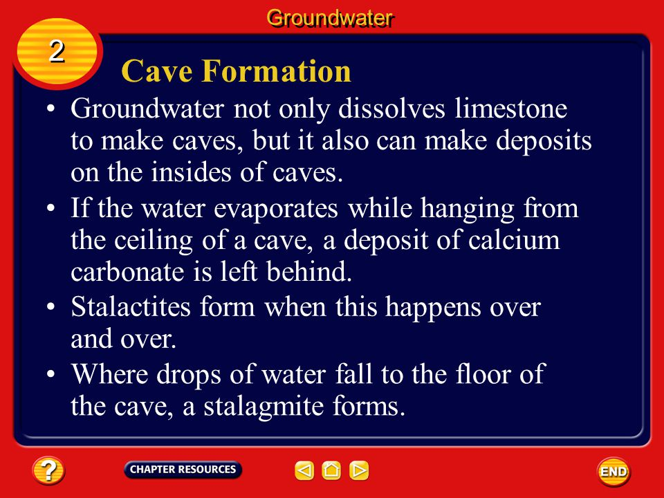 Groundwater 2. Cave Formation. Groundwater not only dissolves limestone to make caves, but it also can make deposits on the insides of caves.