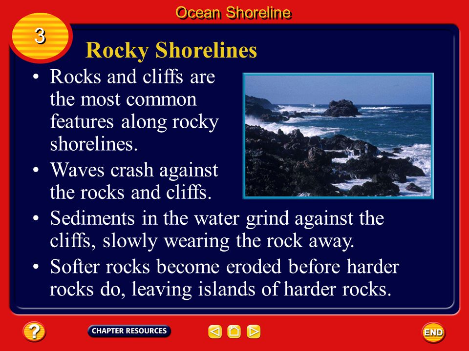 Ocean Shoreline 3. Rocky Shorelines. Rocks and cliffs are the most common features along rocky shorelines.